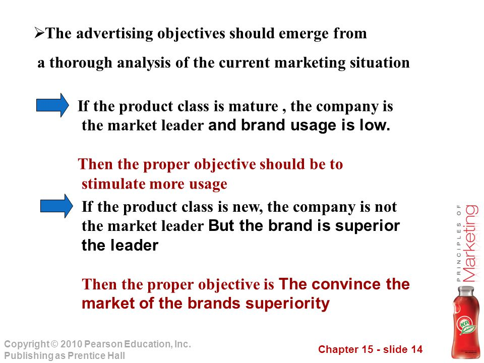 The advertising objectives should emerge from