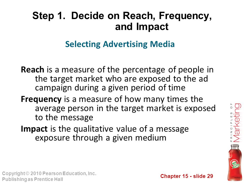 Step 1. Decide on Reach, Frequency, and Impact