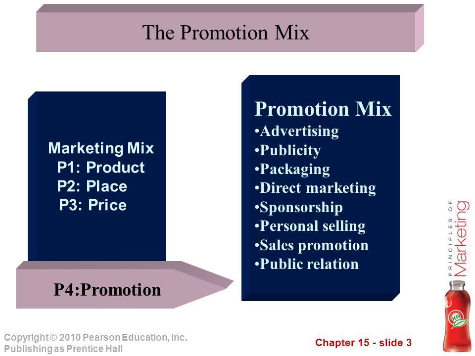 The Promotion Mix Promotion Mix P4:Promotion Advertising Publicity