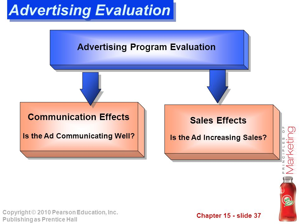 Advertising Evaluation