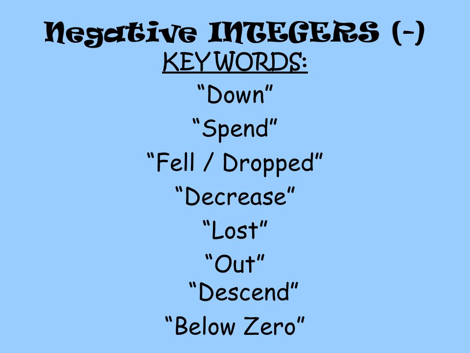 Negative INTEGERS (-) Down Spend Fell / Dropped Decrease