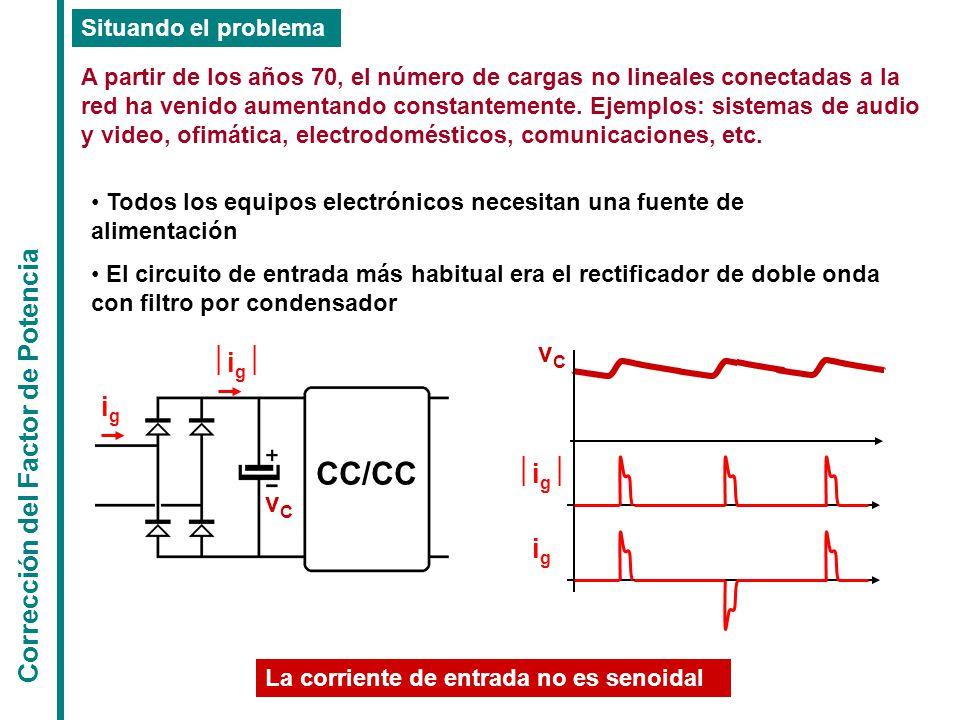 CC/CC Corrección del Factor de Potencia vC ½ig½ ig ½ig½ vC ig