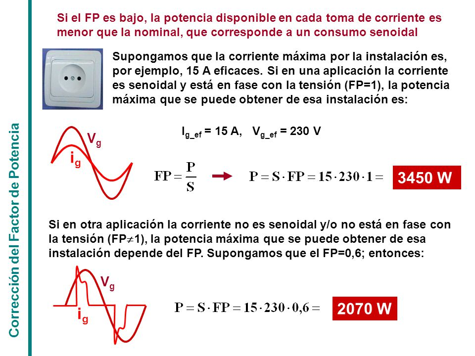 ig 3450 W 2070 W ig Vg Corrección del Factor de Potencia Vg