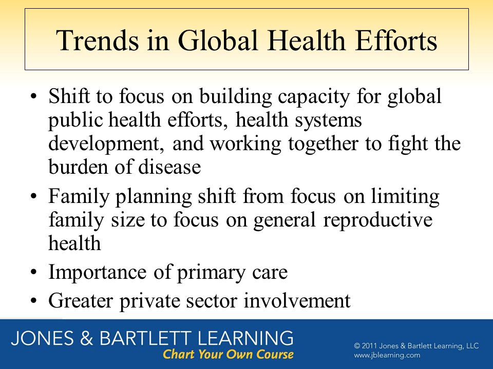Trends in Global Health Efforts