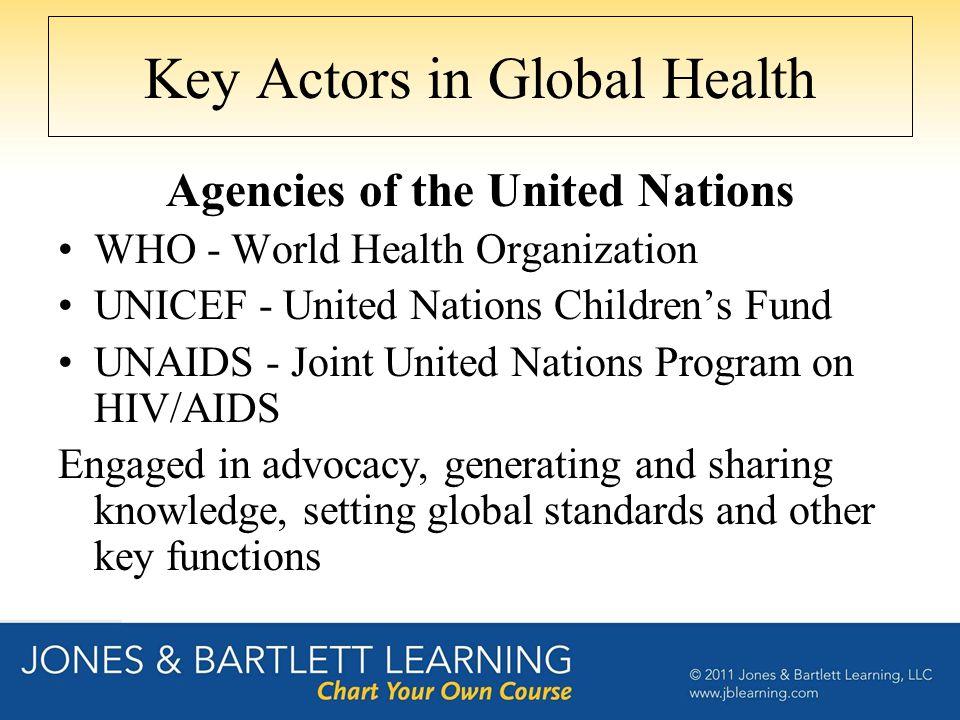 Key Actors in Global Health