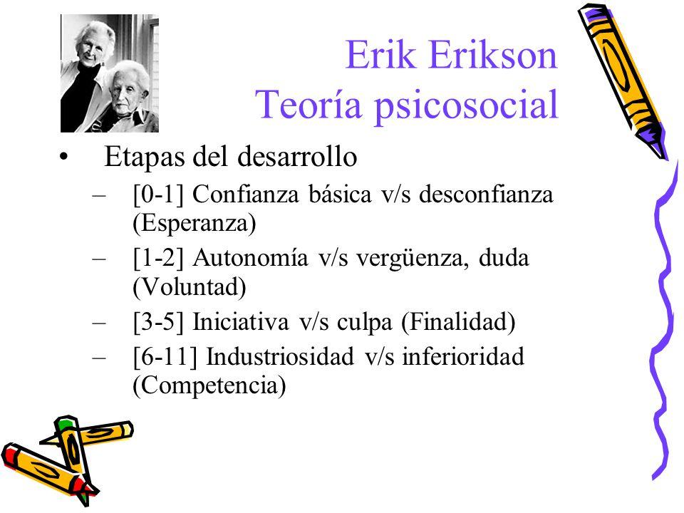 Erik Erikson Teoría psicosocial