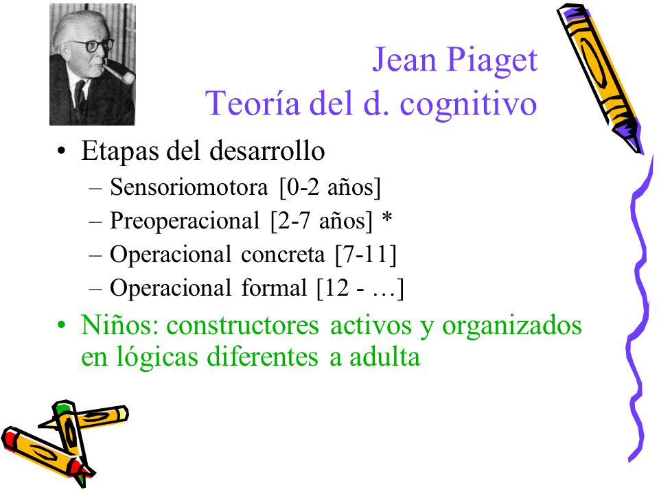 Jean Piaget Teoría del d. cognitivo