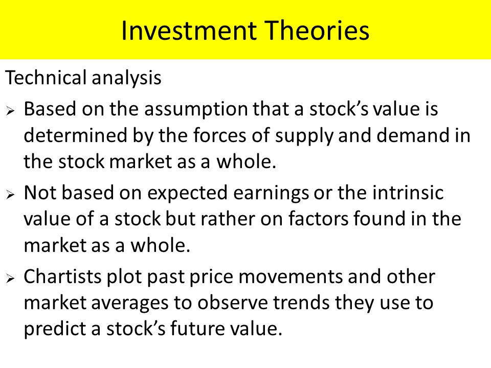 Investment Theories Technical analysis