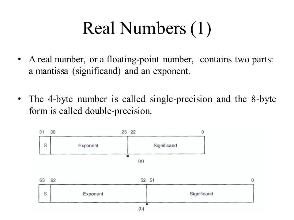 Real Numbers (1) A real number, or a floating-point number, contains two parts: a mantissa (significand) and an exponent.