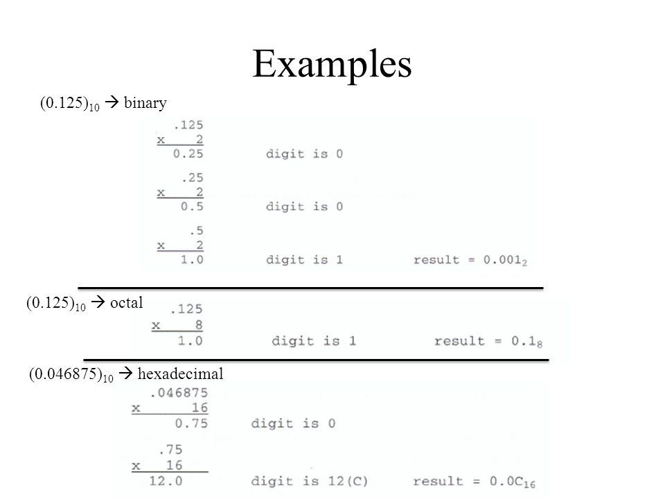 Examples (0.125)10  binary (0.125)10  octal