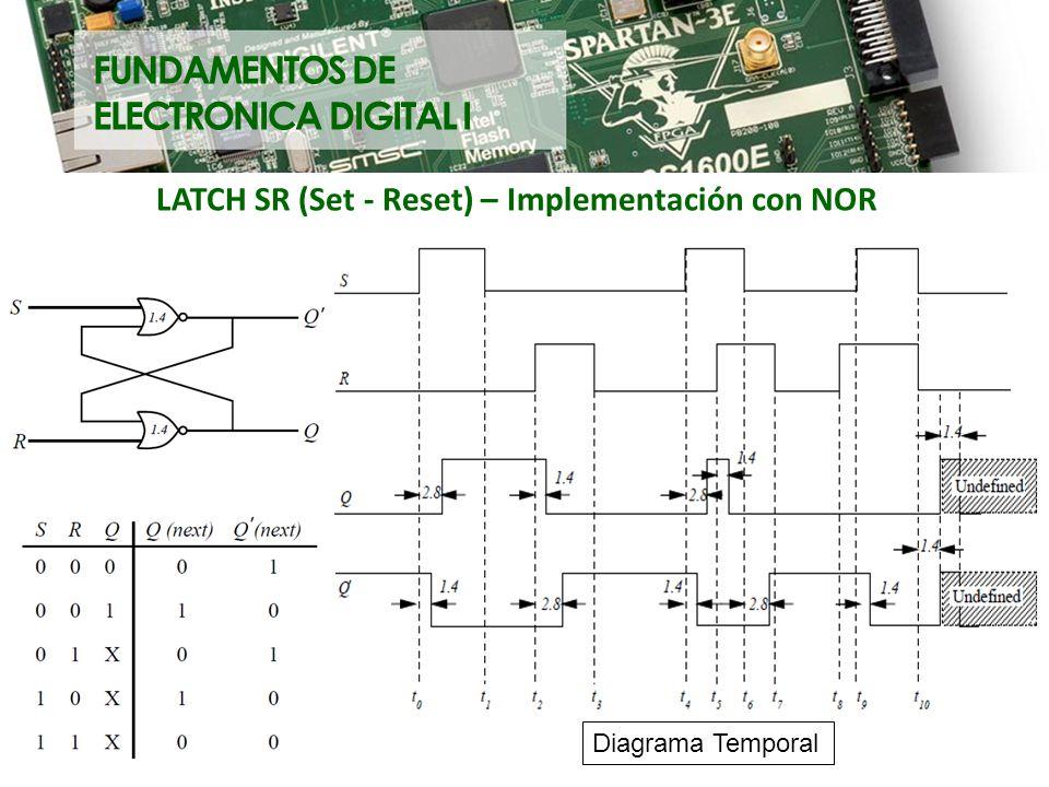 LATCH SR (Set - Reset) – Implementación con NOR