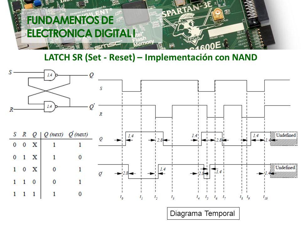 LATCH SR (Set - Reset) – Implementación con NAND