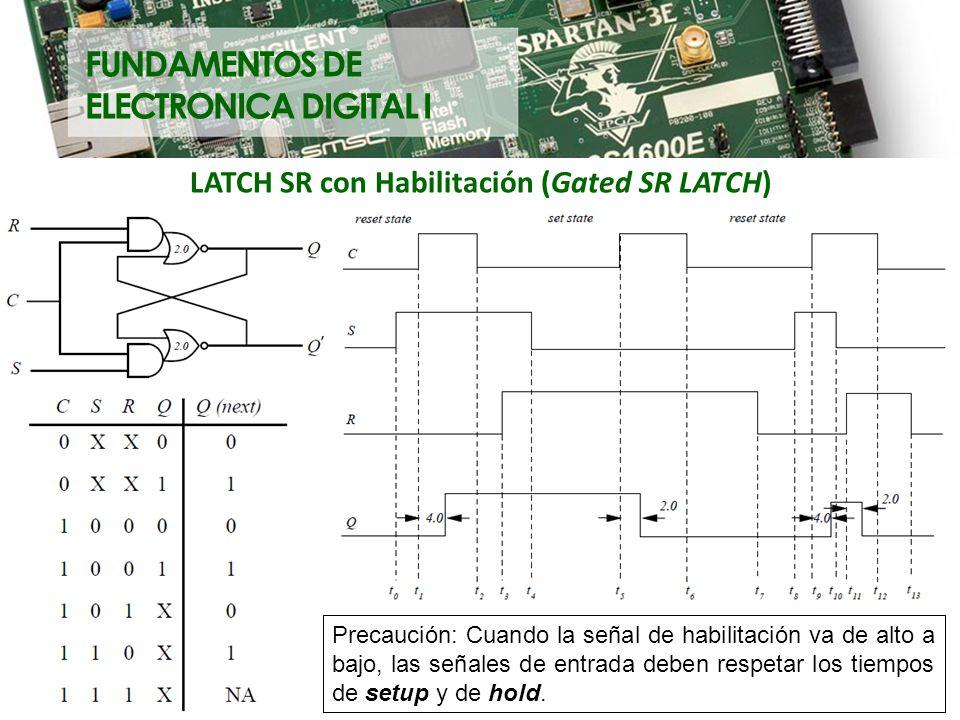 LATCH SR con Habilitación (Gated SR LATCH)