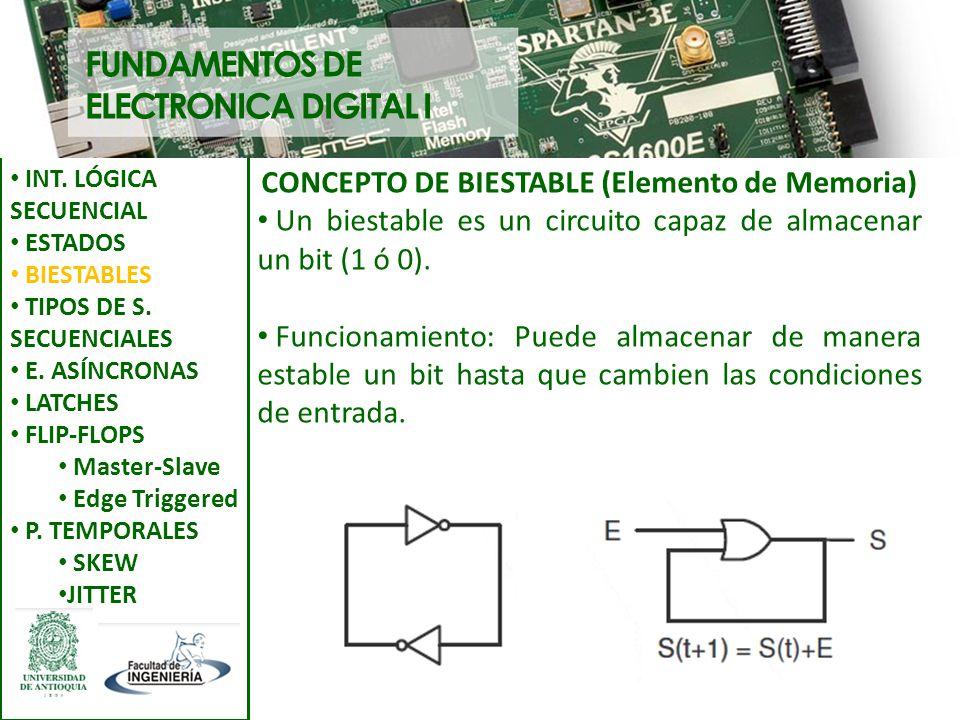 CONCEPTO DE BIESTABLE (Elemento de Memoria)