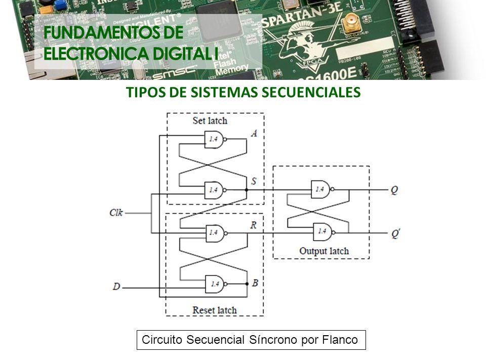 TIPOS DE SISTEMAS SECUENCIALES