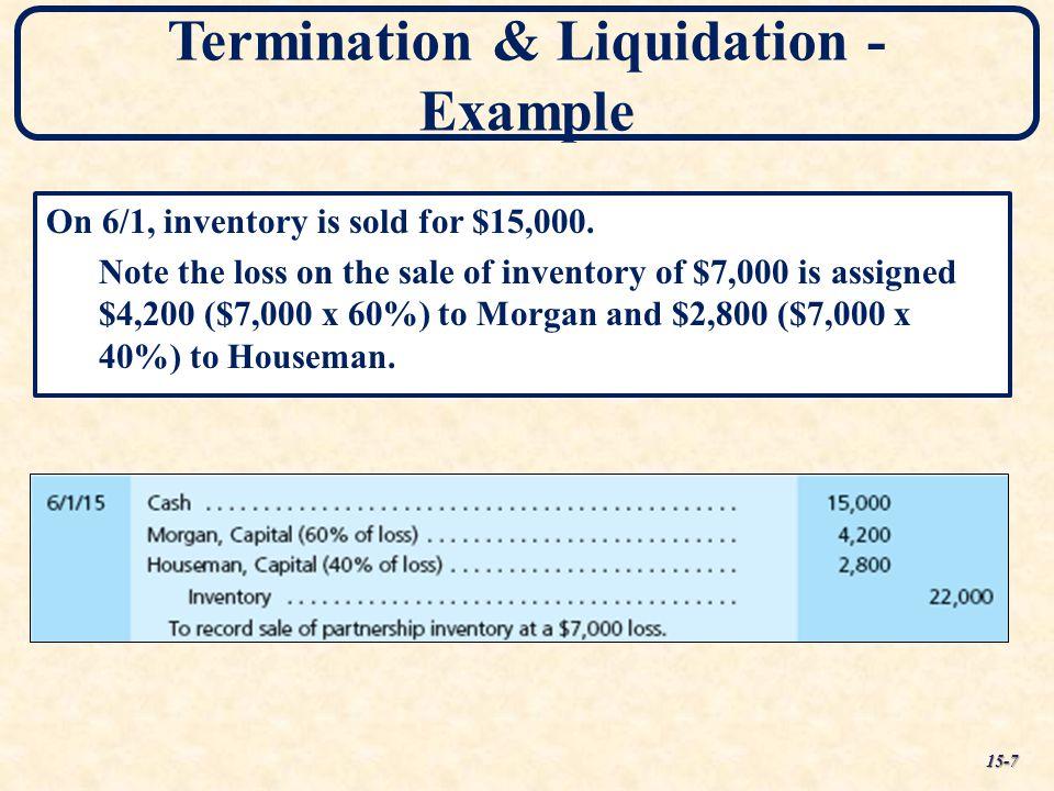 Termination & Liquidation - Example