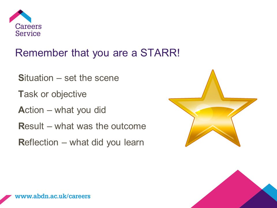 Remember that you are a STARR!