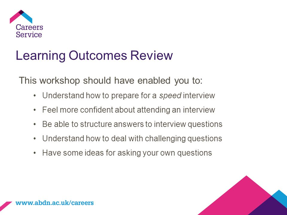 Learning Outcomes Review