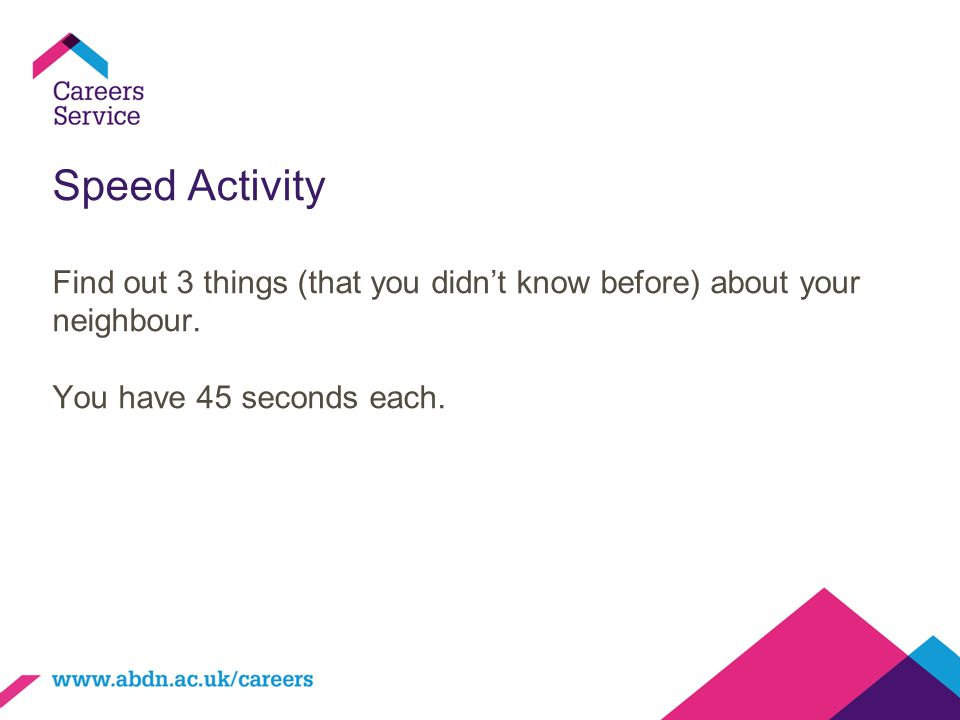 Speed Activity Find out 3 things (that you didn't know before) about your neighbour.
