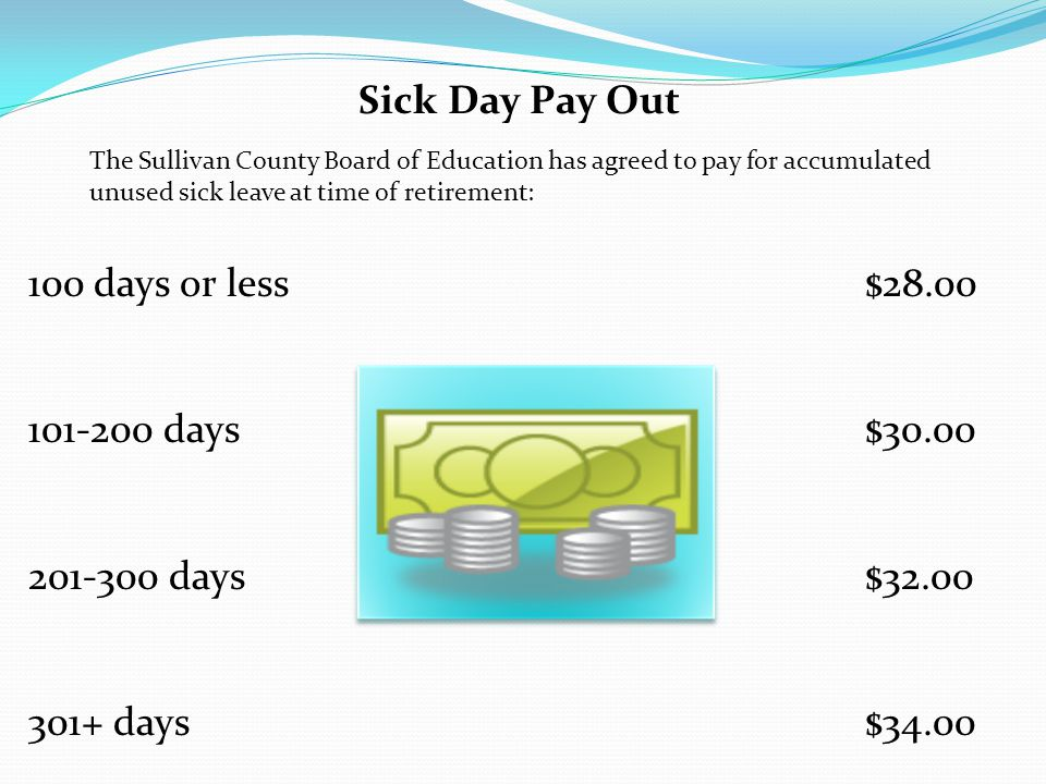 Sick Day Pay Out 100 days or less $28.00 101-200 days $30.00