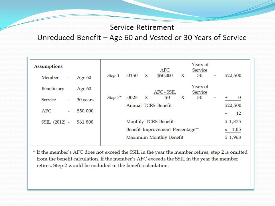 Service Retirement Unreduced Benefit – Age 60 and Vested or 30 Years of Service