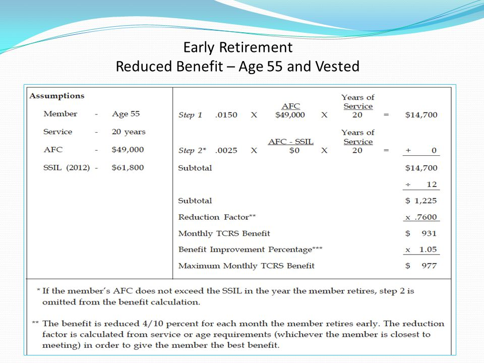 Early Retirement Reduced Benefit – Age 55 and Vested
