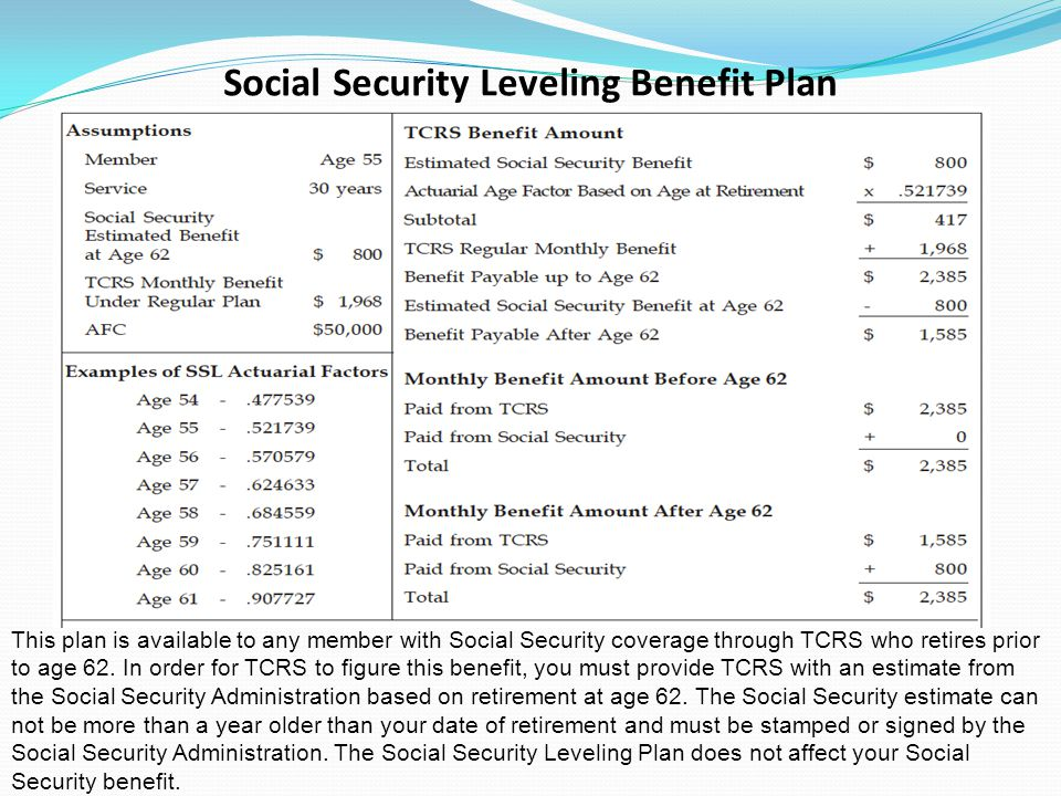 Social Security Leveling Benefit Plan