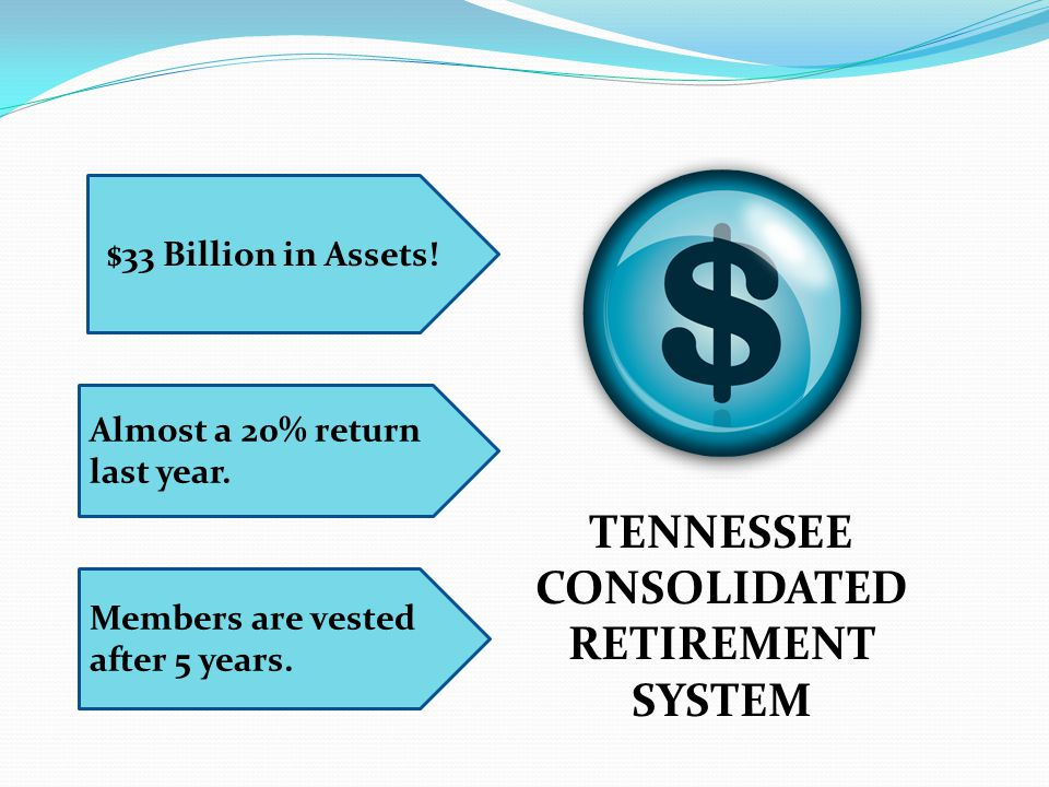 TENNESSEE CONSOLIDATED RETIREMENT SYSTEM