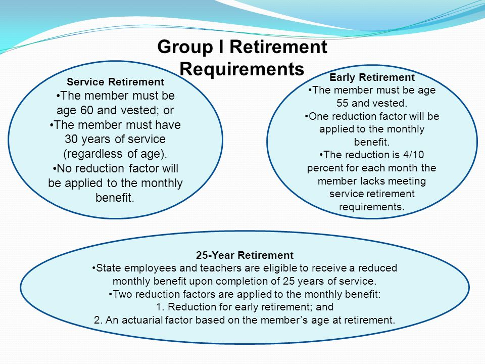 Group I Retirement Requirements