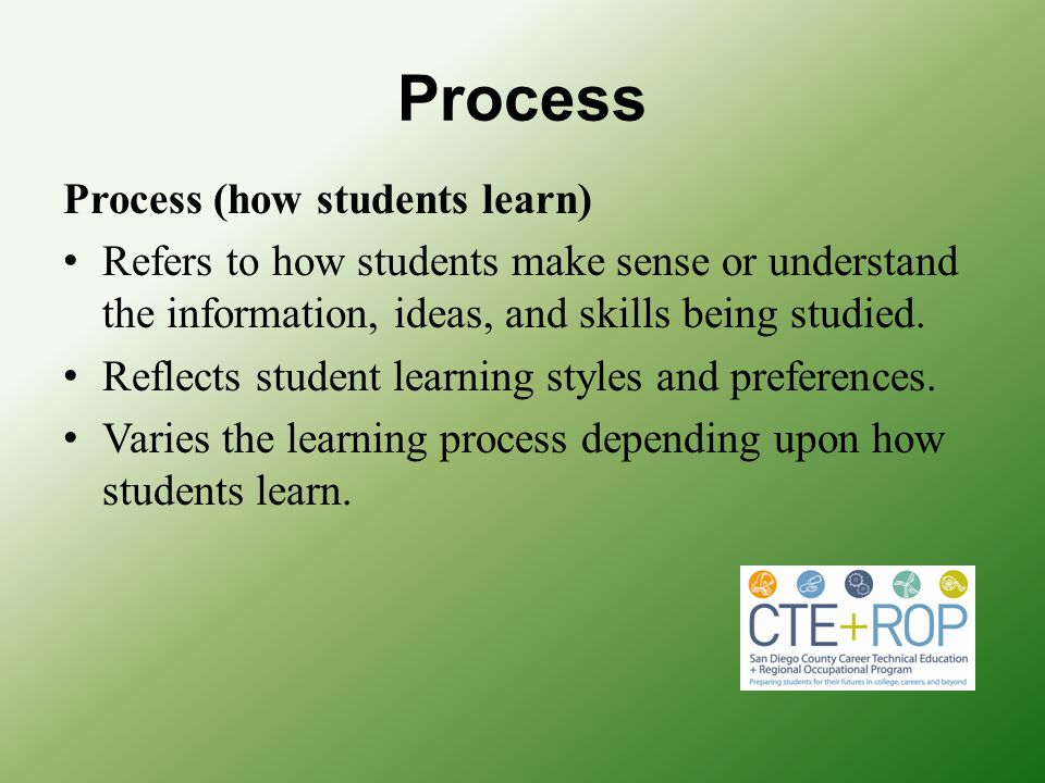 Process Process (how students learn)