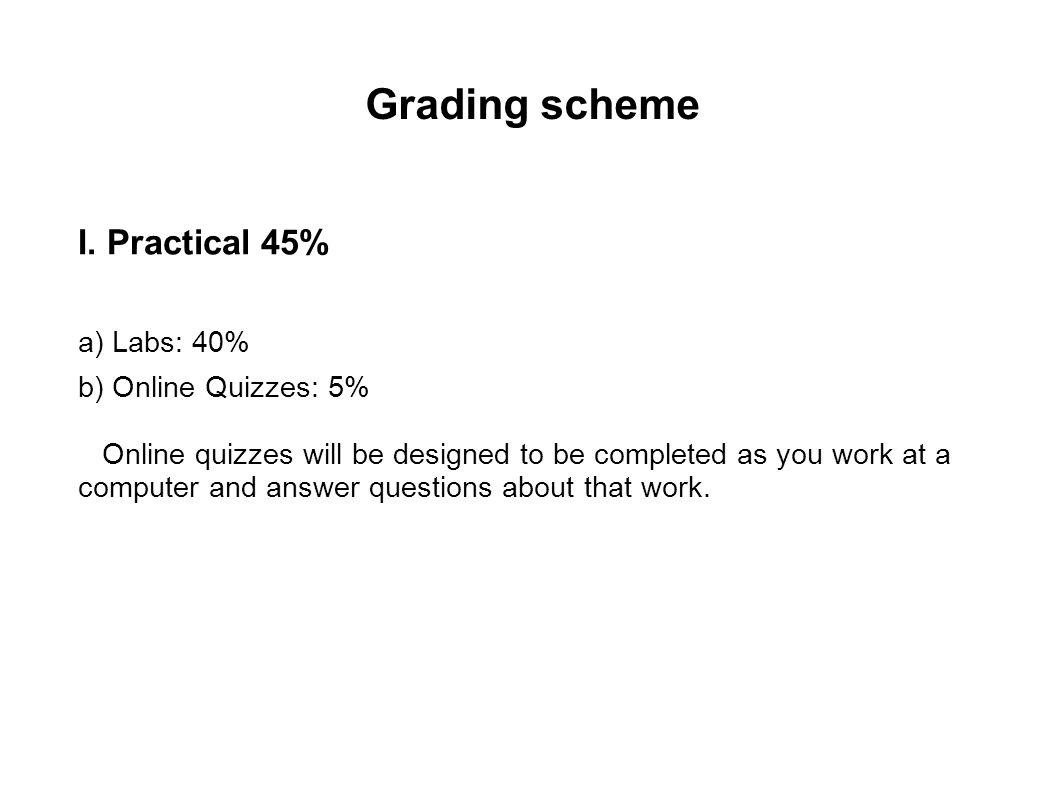 Grading scheme Practical 45% a) Labs: 40% b) Online Quizzes: 5%