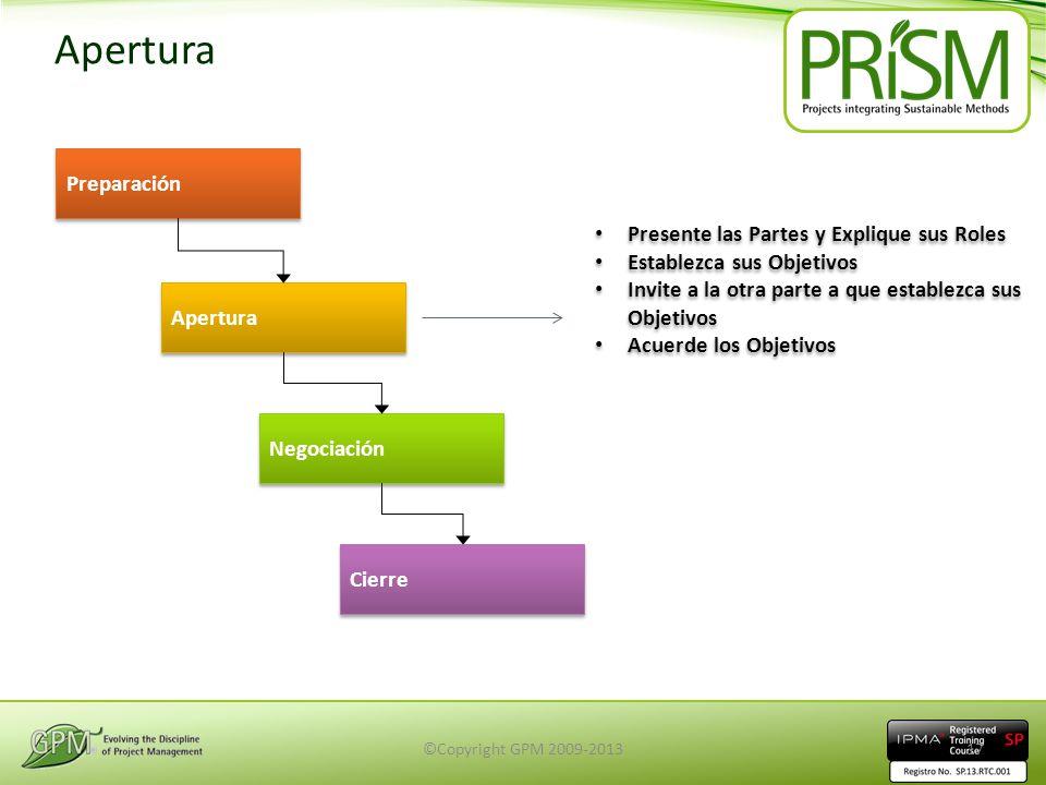 Apertura Preparación Presente las Partes y Explique sus Roles