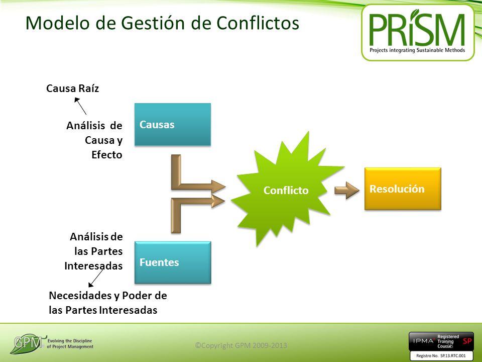 Modelo de Gestión de Conflictos
