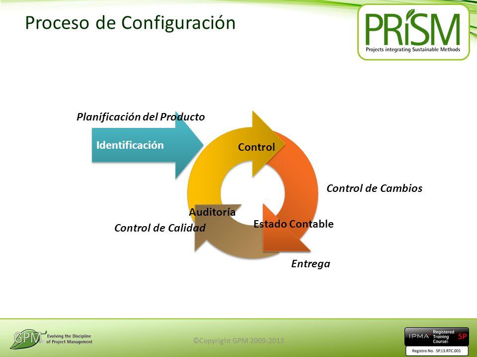 Proceso de Configuración