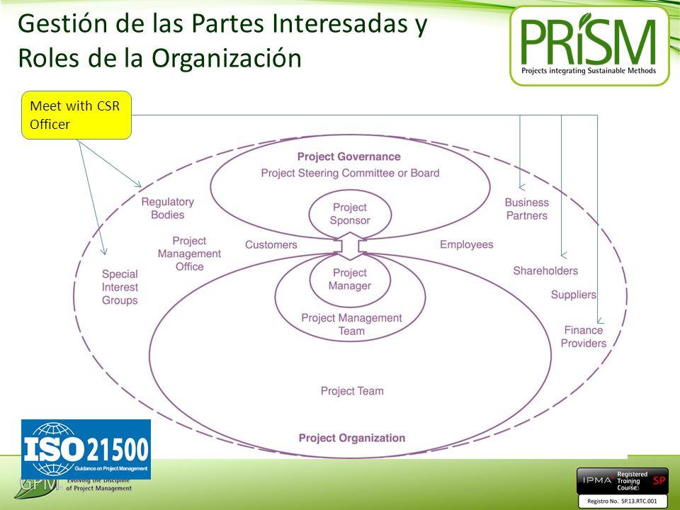 Gestión de las Partes Interesadas y Roles de la Organización