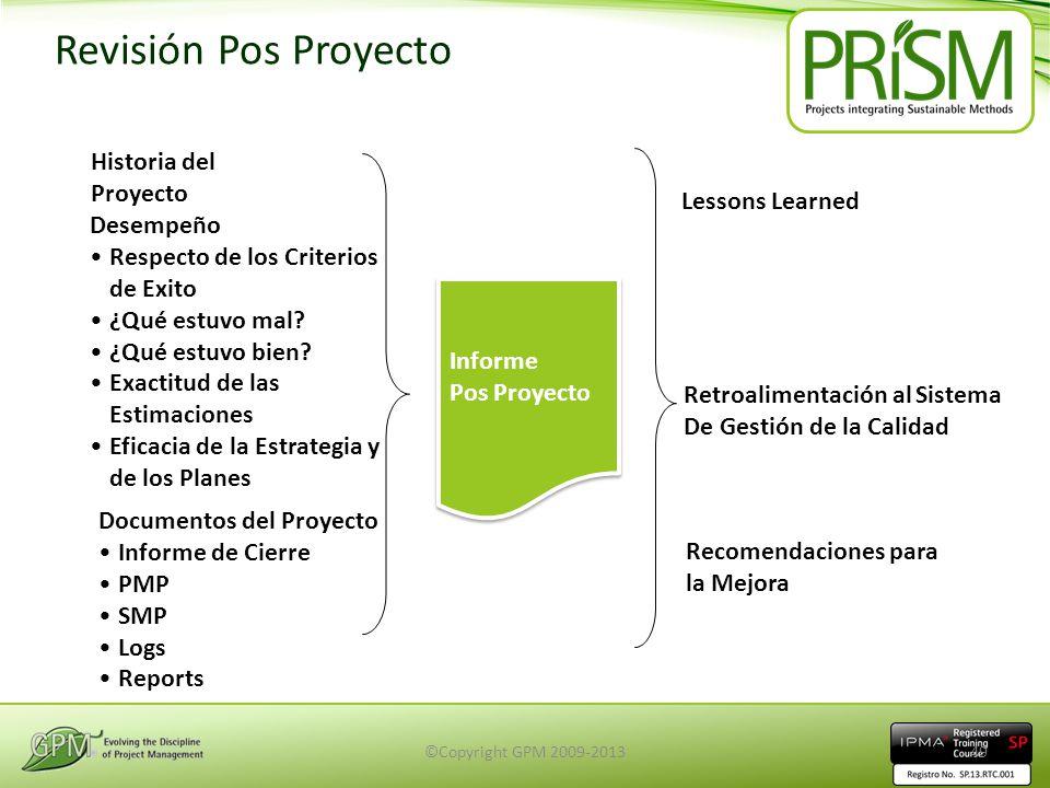 Revisión Pos Proyecto Historia del Proyecto Lessons Learned Desempeño