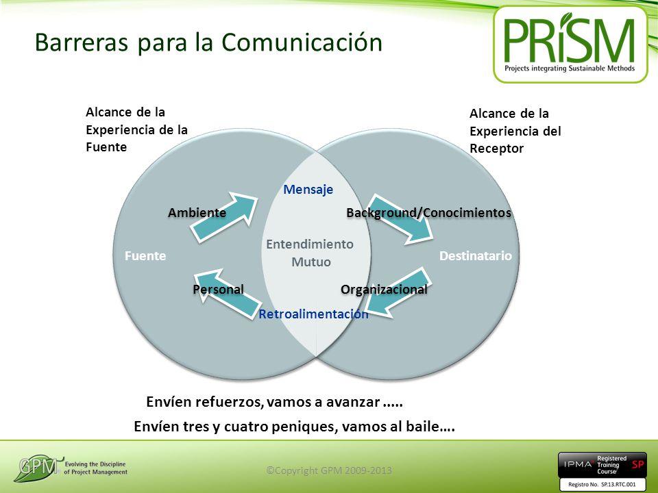 Barreras para la Comunicación