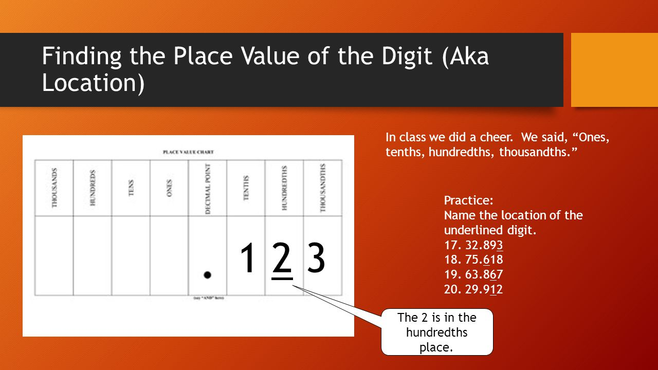 Finding the Place Value of the Digit (Aka Location)