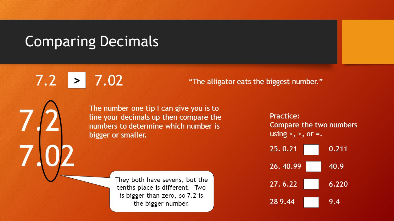 7.2 7.02 Comparing Decimals 7.2 7.02 >