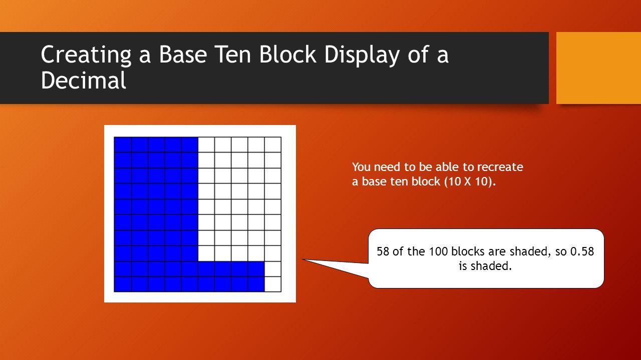 Creating a Base Ten Block Display of a Decimal