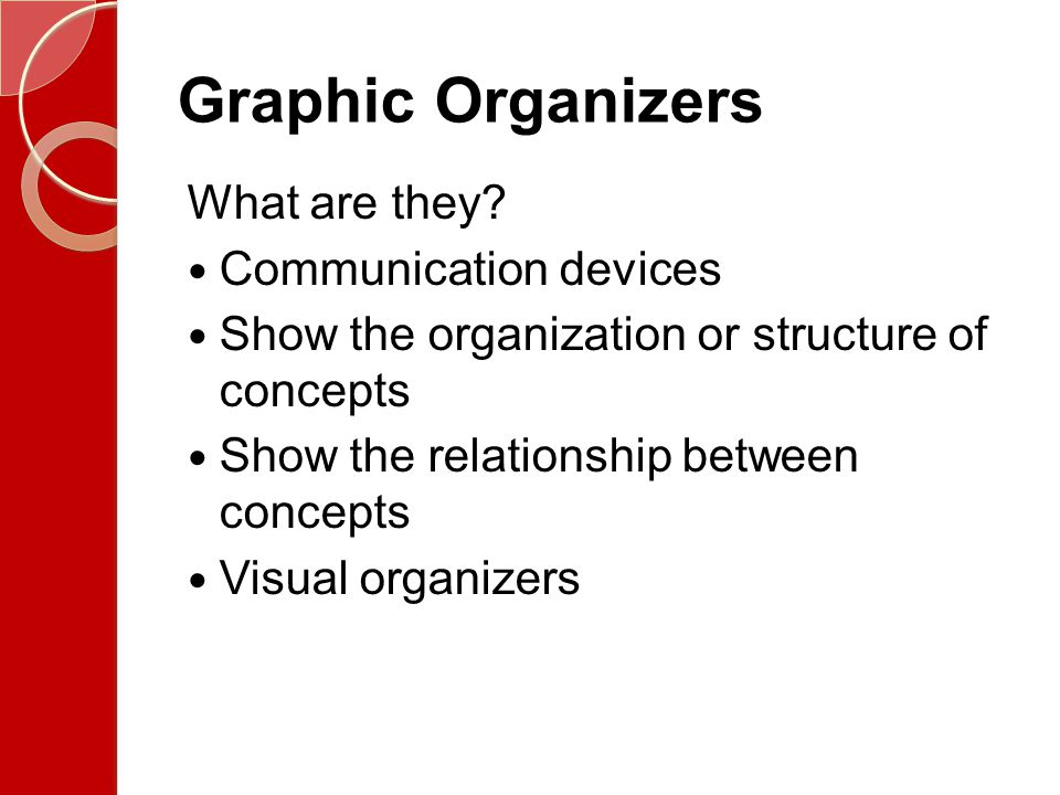 Graphic Organizers What are they Communication devices