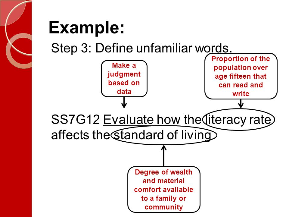 Example: Step 3: Define unfamiliar words. SS7G12 Evaluate how the literacy rate affects the standard of living.