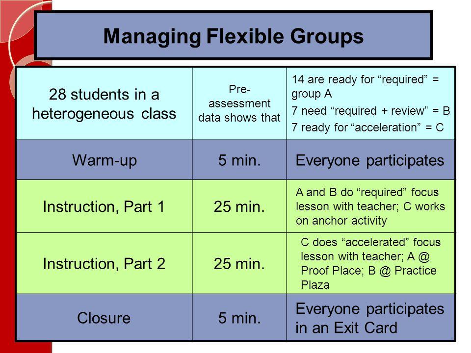 Managing Flexible Groups