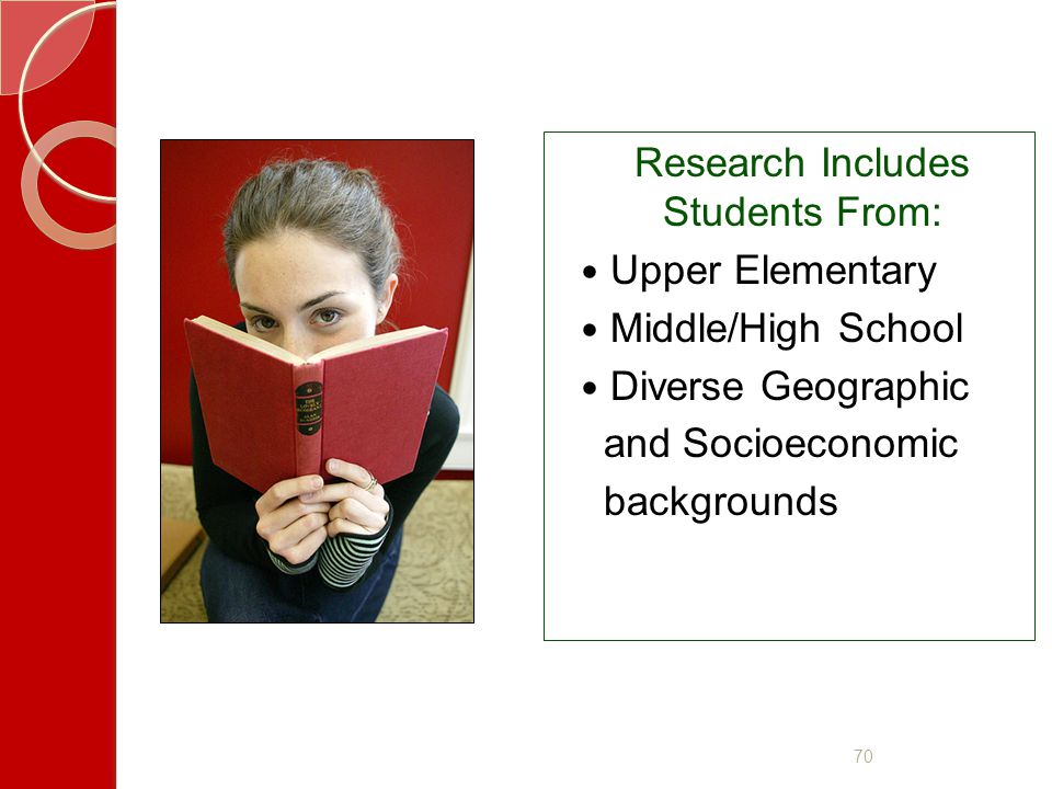Research Includes Students From:
