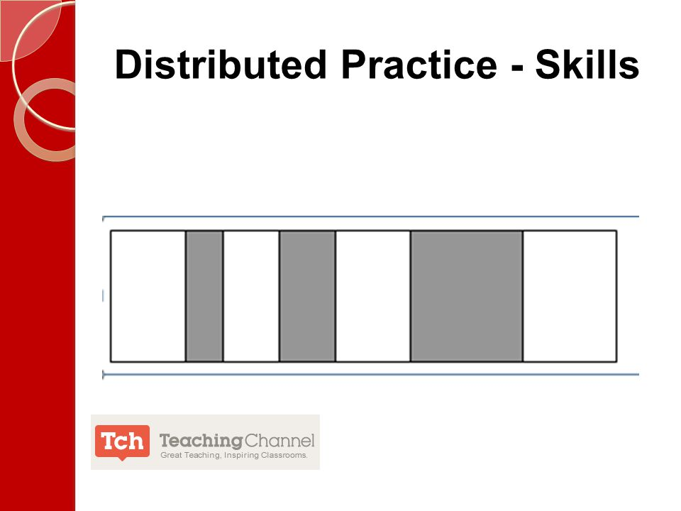 Distributed Practice - Skills