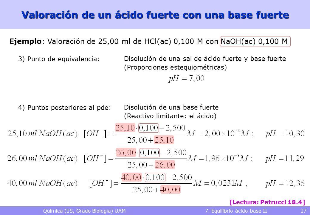 Valoración de un ácido fuerte con una base fuerte