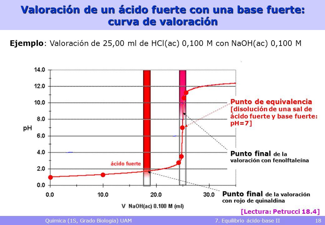 Valoración de un ácido fuerte con una base fuerte: curva de valoración