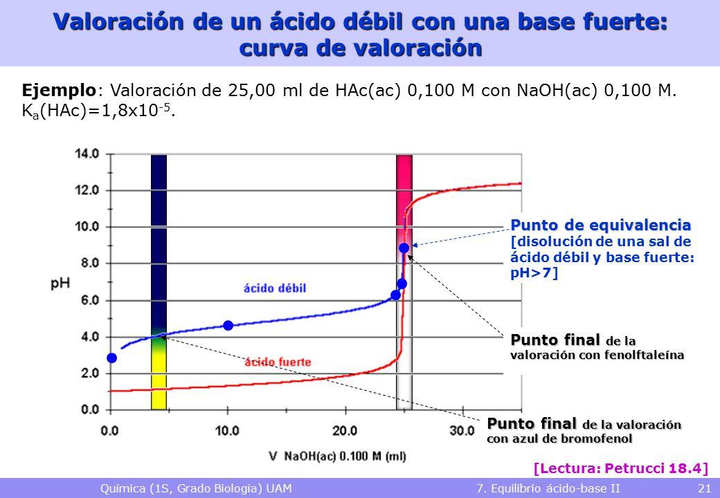 Valoración de un ácido débil con una base fuerte: curva de valoración
