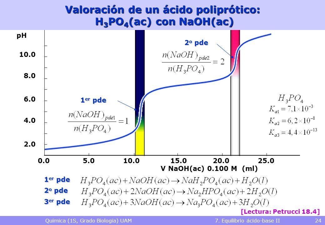 Valoración de un ácido poliprótico: H3PO4(ac) con NaOH(ac)