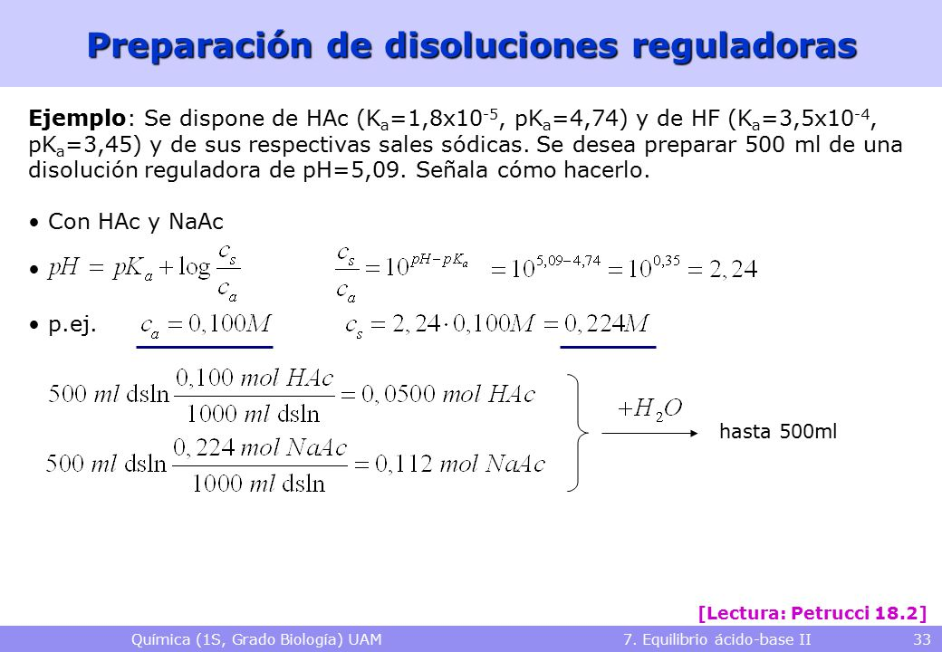 Preparación de disoluciones reguladoras
